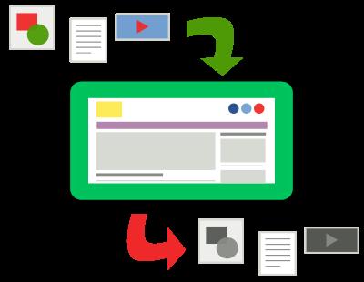 Mantenimiento de sitios web existentes